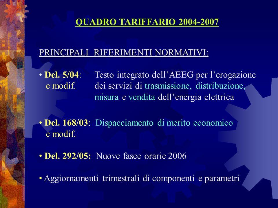 QUADRO TARIFFARIO 2004-2007 PRINCIPALI RIFERIMENTI NORMATIVI: Del. 5/04:Testo integrato dellAEEG per lerogazione e modif.dei servizi di trasmissione,
