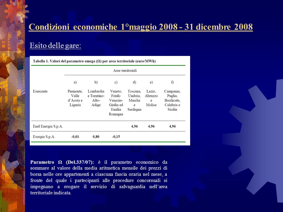 Condizioni economiche 1°maggio 2008 - 31 dicembre 2008 Esito delle gare: Parametro Ω (Del.337/07): è il parametro economico da sommare al valore della