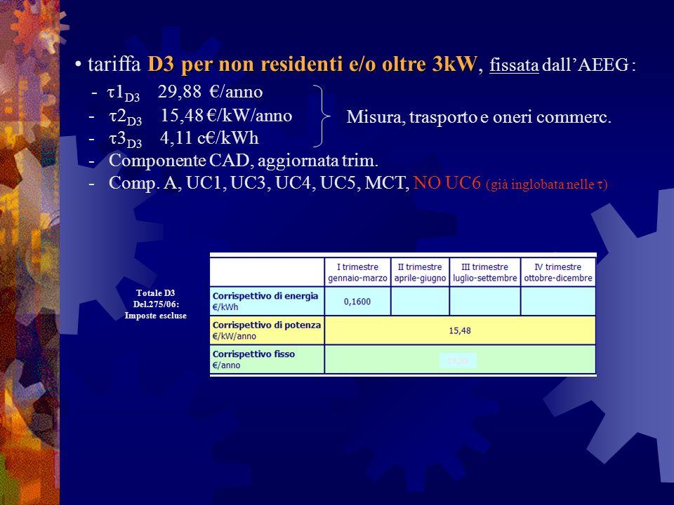 D3 per non residenti e/o oltre 3kW, tariffa D3 per non residenti e/o oltre 3kW, fissata dallAEEG : - 1 D3 29,88 /anno - 2 D3 15,48 /kW/anno - 3 D3 4,1