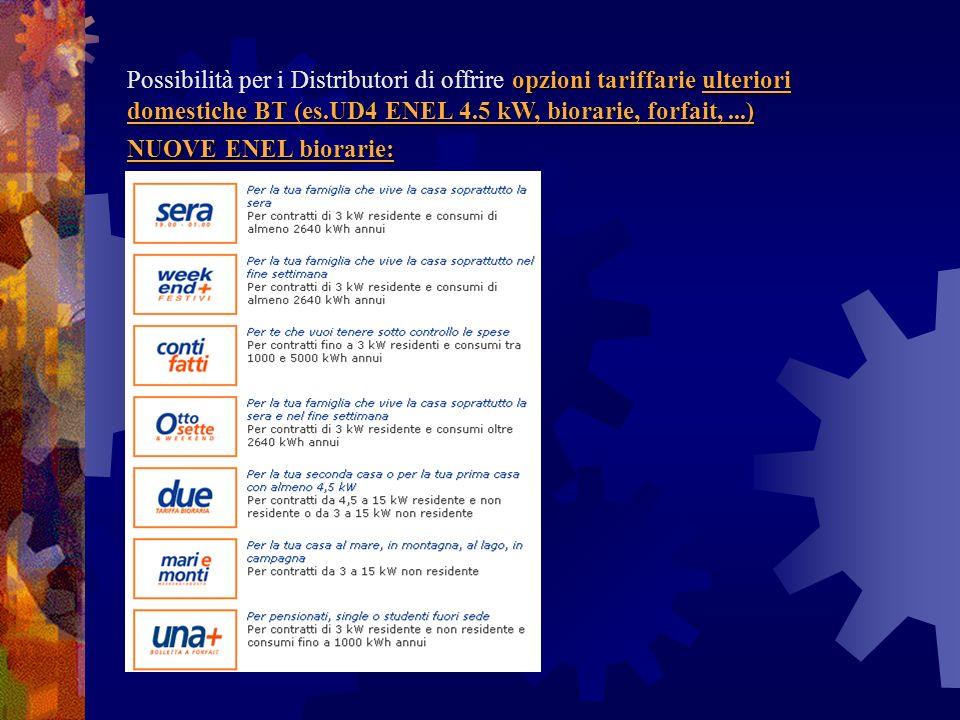 opzioni tariffarie ulteriori domestiche BT (es.UD4 ENEL 4.5 kW, biorarie, forfait,...) Possibilità per i Distributori di offrire opzioni tariffarie ul