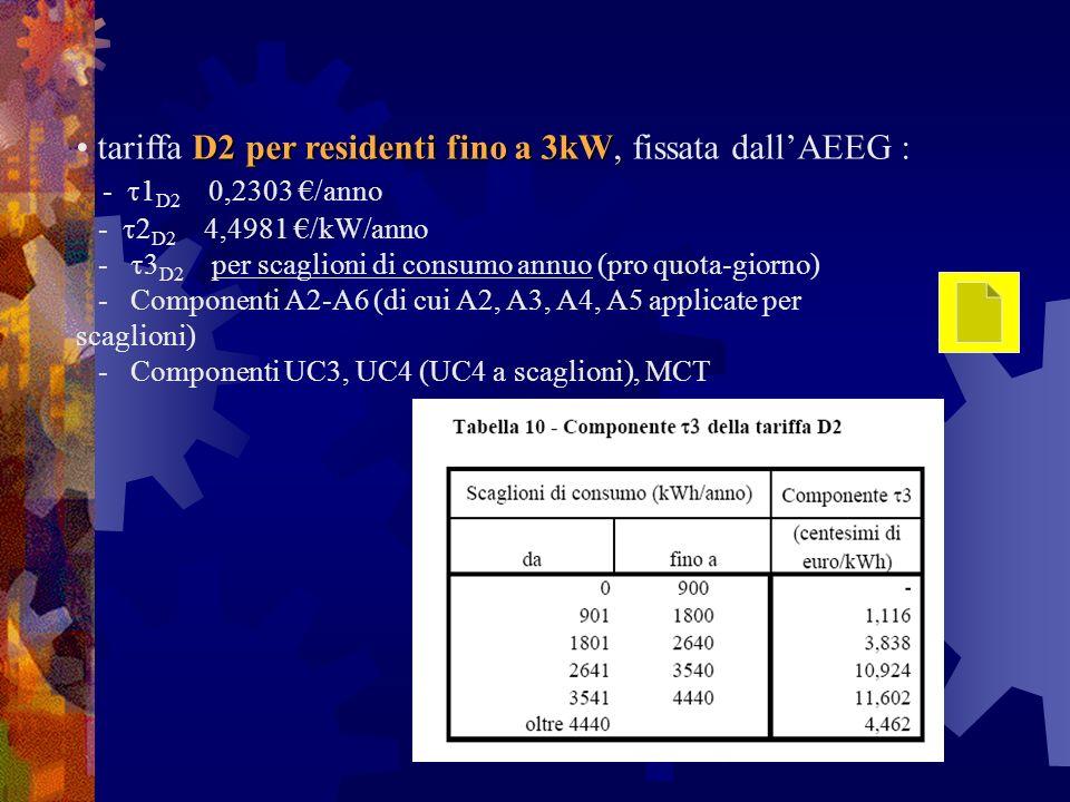 D2 per residenti fino a 3kW, tariffa D2 per residenti fino a 3kW, fissata dallAEEG : - 1 D2 0,2303 /anno - 2 D2 4,4981 /kW/anno - 3 D2 per scaglioni d