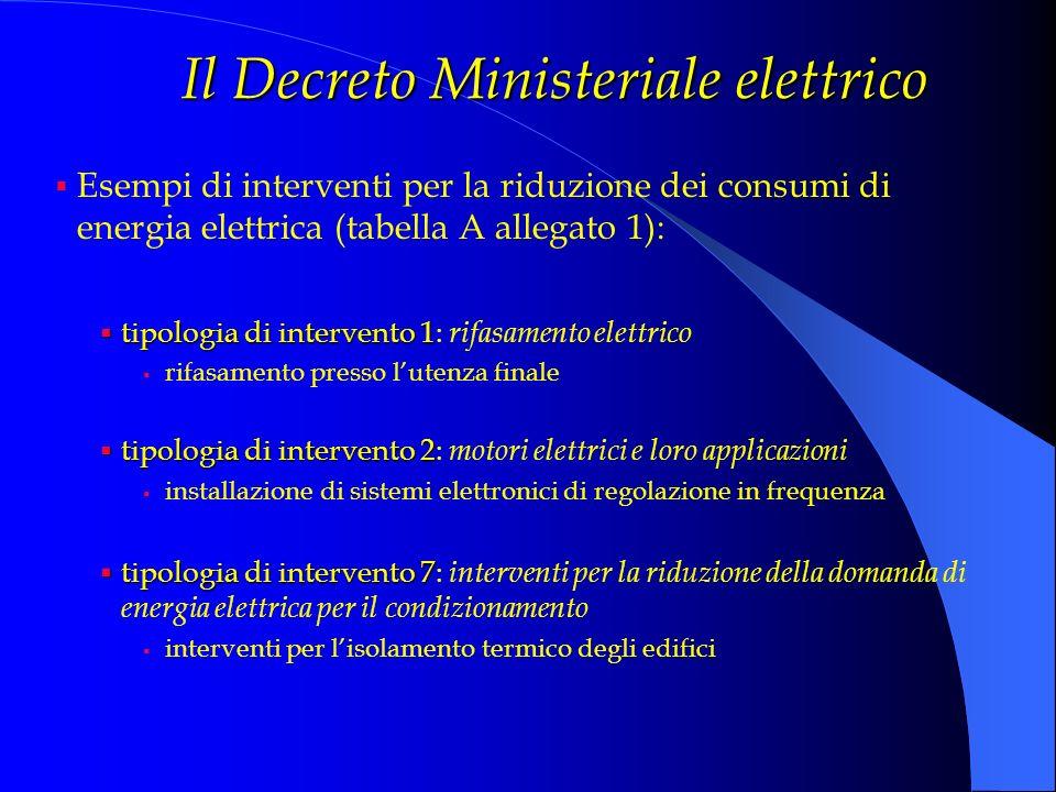 Il Decreto Ministeriale elettrico Esempi di interventi per la riduzione dei consumi di energia elettrica (tabella A allegato 1): tipologia di interven
