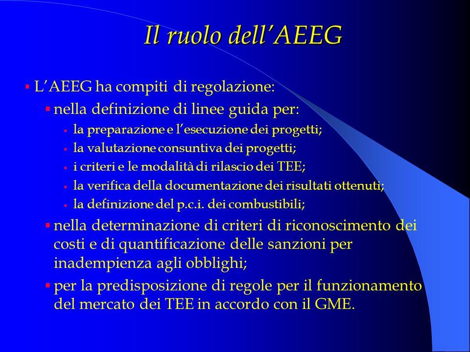 Il ruolo dellAEEG LAEEG ha compiti di regolazione: nella definizione di linee guida per: la preparazione e lesecuzione dei progetti; la valutazione co