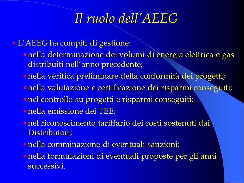Il ruolo dellAEEG LAEEG ha compiti di gestione: nella determinazione dei volumi di energia elettrica e gas distribuiti nellanno precedente; nella veri