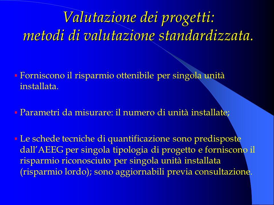 Valutazione dei progetti: metodi di valutazione standardizzata. Forniscono il risparmio ottenibile per singola unità installata. Parametri da misurare