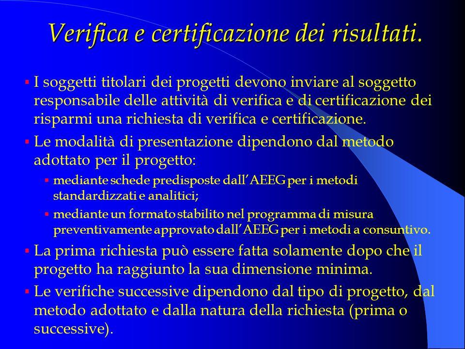 Verifica e certificazione dei risultati. I soggetti titolari dei progetti devono inviare al soggetto responsabile delle attività di verifica e di cert