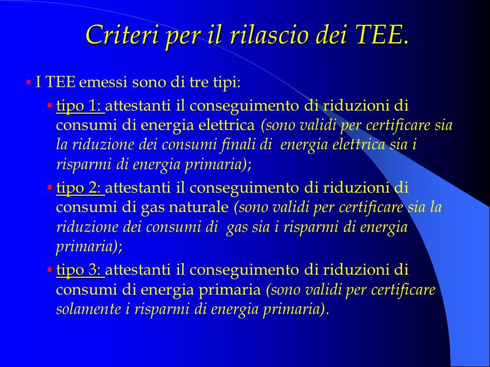 Criteri per il rilascio dei TEE. I TEE emessi sono di tre tipi: tipo 1: tipo 1: attestanti il conseguimento di riduzioni di consumi di energia elettri