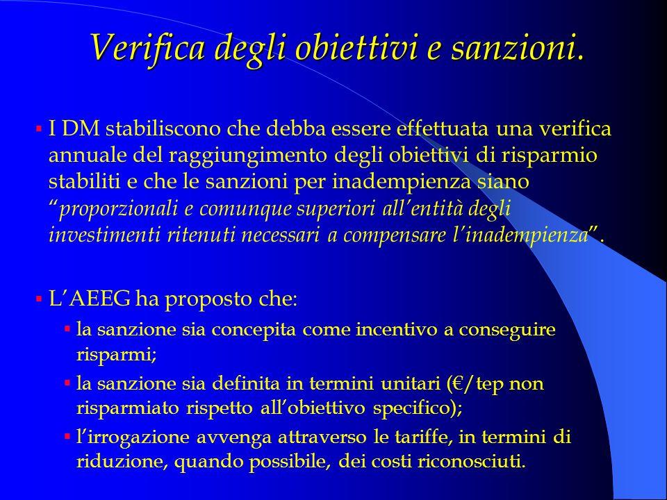 Verifica degli obiettivi e sanzioni. I DM stabiliscono che debba essere effettuata una verifica annuale del raggiungimento degli obiettivi di risparmi