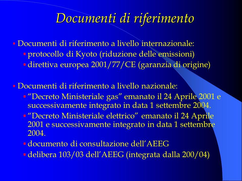 Documenti di riferimento Documenti di riferimento a livello internazionale: protocollo di Kyoto (riduzione delle emissioni) direttiva europea 2001/77/
