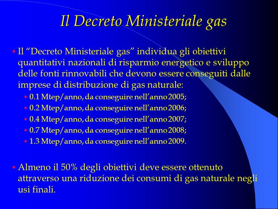 Il Decreto Ministeriale gas Il Decreto Ministeriale gas individua gli obiettivi quantitativi nazionali di risparmio energetico e sviluppo delle fonti