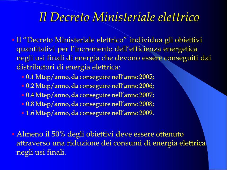 Il Decreto Ministeriale elettrico Il Decreto Ministeriale elettrico individua gli obiettivi quantitativi per lincremento dellefficienza energetica neg