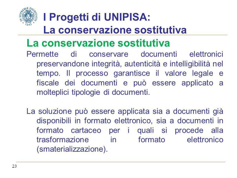 23 La conservazione sostitutiva Permette di conservare documenti elettronici preservandone integrità, autenticità e intelligibilità nel tempo.