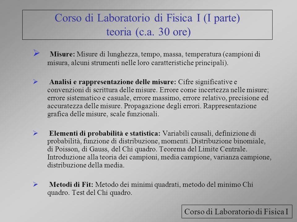 Corso di Laboratorio di Fisica I (I parte) teoria (c.a. 30 ore) Misure: Misure di lunghezza, tempo, massa, temperatura (campioni di misura, alcuni str