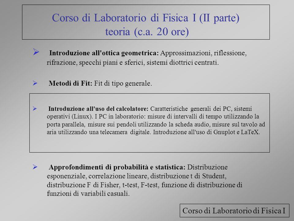Corso di Laboratorio di Fisica I (II parte) teoria (c.a. 20 ore) Introduzione all'ottica geometrica: Approssimazioni, riflessione, rifrazione, specchi