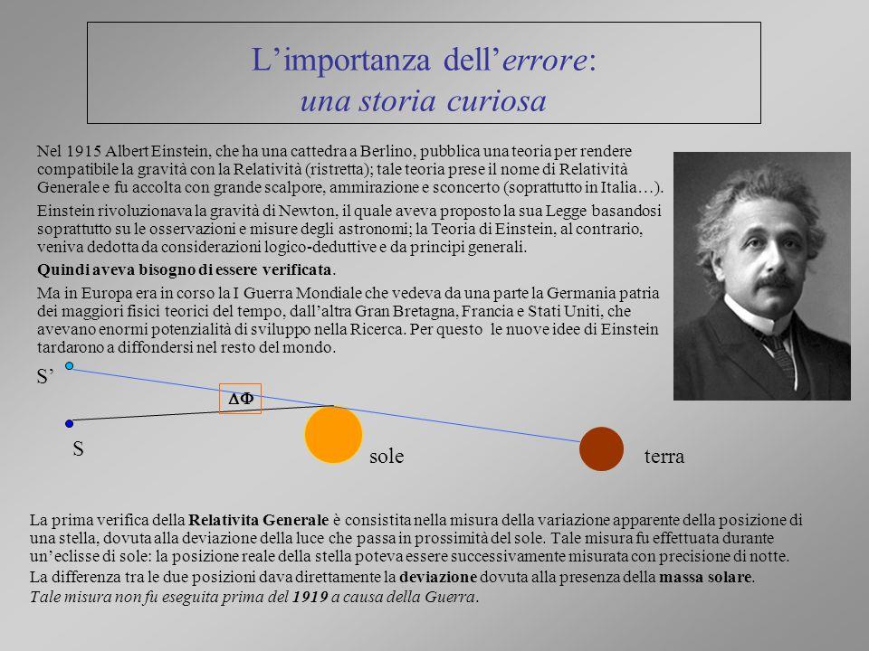 Limportanza dellerrore: una storia curiosa La prima verifica della Relativita Generale è consistita nella misura della variazione apparente della posi