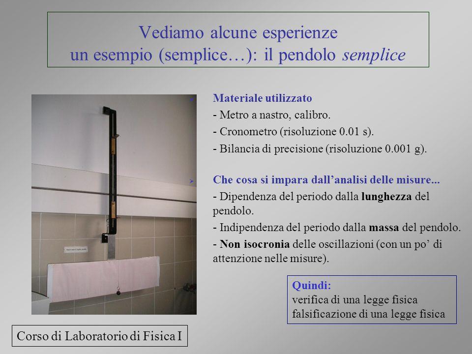Vediamo alcune esperienze un esempio (semplice…): il pendolo semplice Materiale utilizzato - Metro a nastro, calibro. - Cronometro (risoluzione 0.01 s