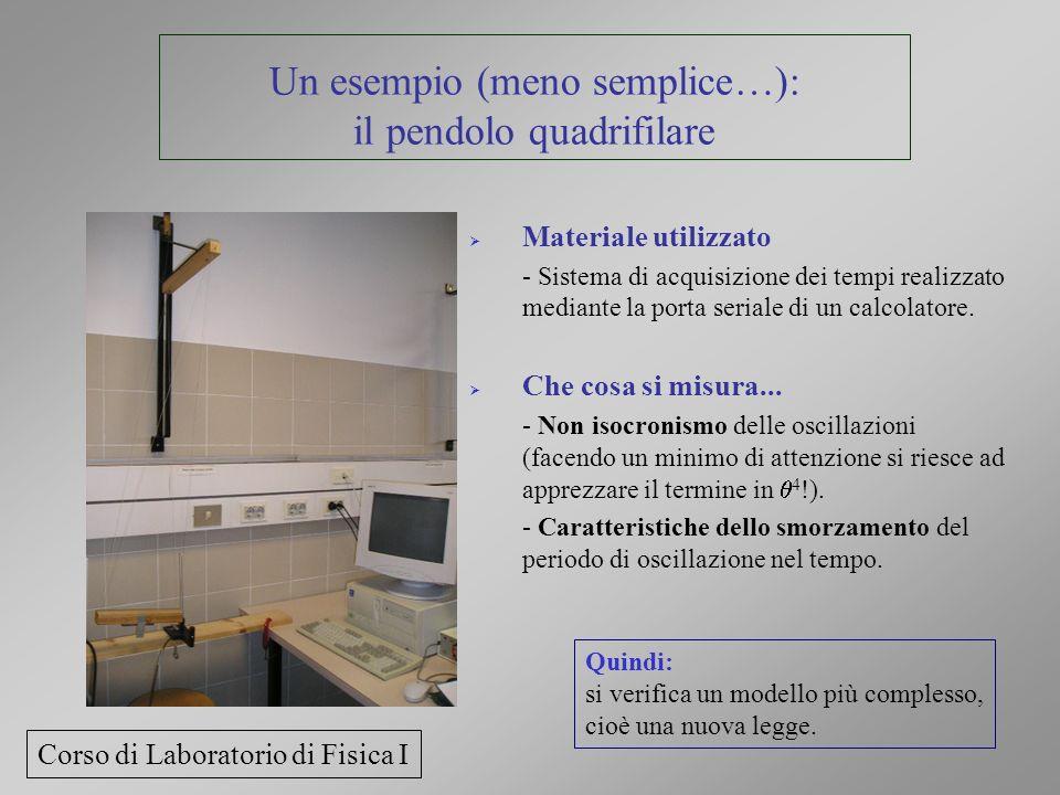 Un esempio (meno semplice…): il pendolo quadrifilare Materiale utilizzato - Sistema di acquisizione dei tempi realizzato mediante la porta seriale di