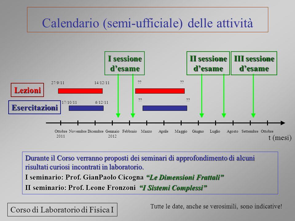 Calendario (semi-ufficiale) delle attività Ottobre 2011 NovembreDicembreGennaio 2012 FebbraioMarzoAprileMaggioGiugnoLuglio Lezioni Esercitazioni Agost
