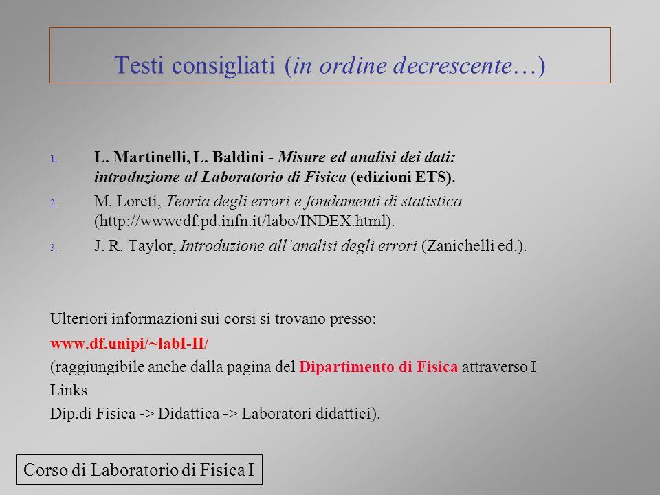 Testi consigliati (in ordine decrescente…) 1. L. Martinelli, L. Baldini - Misure ed analisi dei dati: introduzione al Laboratorio di Fisica (edizioni