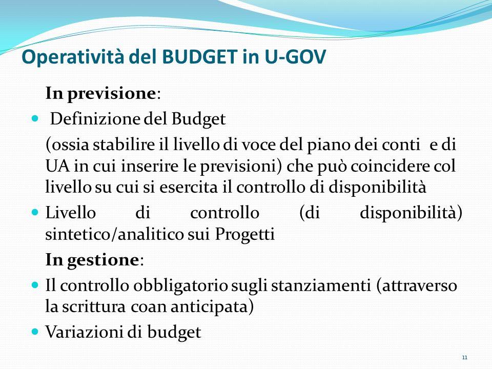 Operatività del BUDGET in U-GOV In previsione: Definizione del Budget (ossia stabilire il livello di voce del piano dei conti e di UA in cui inserire