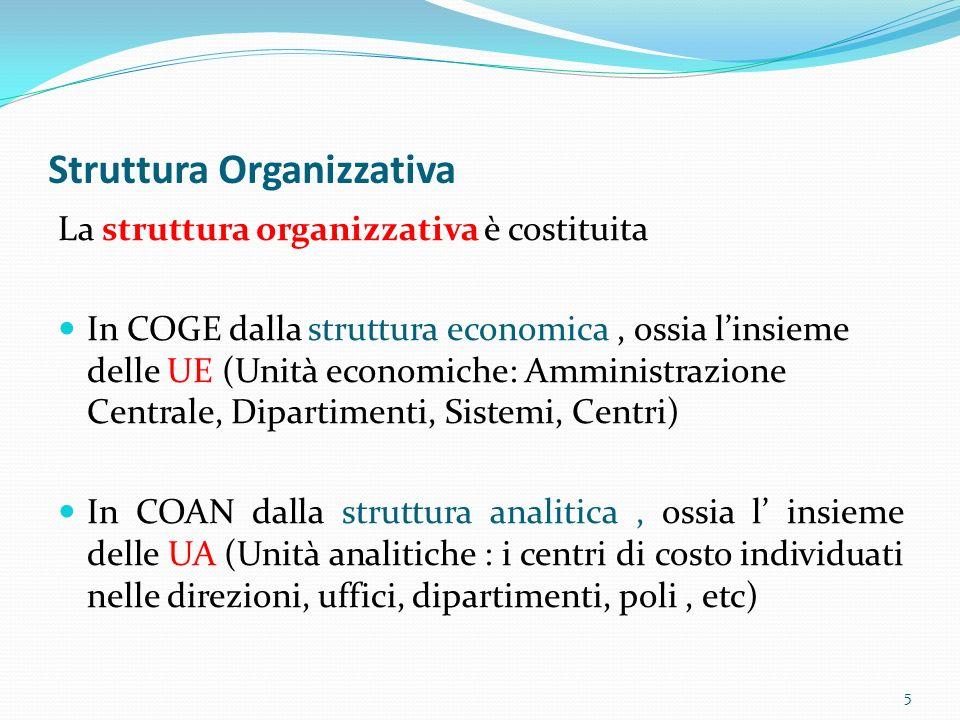 Struttura Organizzativa La struttura organizzativa è costituita In COGE dalla struttura economica, ossia linsieme delle UE (Unità economiche: Amminist