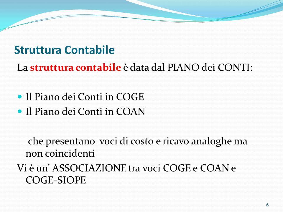Struttura Contabile La struttura contabile è data dal PIANO dei CONTI: Il Piano dei Conti in COGE Il Piano dei Conti in COAN che presentano voci di co