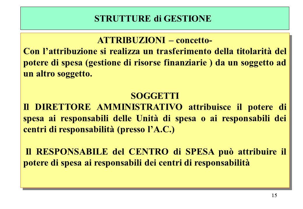 15 ATTRIBUZIONI – concetto- Con lattribuzione si realizza un trasferimento della titolarità del potere di spesa (gestione di risorse finanziarie ) da un soggetto ad un altro soggetto.