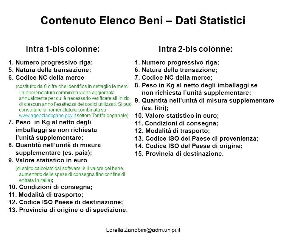 Contenuto Elenco Beni – Dati Statistici Intra 1-bis colonne: 1. Numero progressivo riga; 5. Natura della transazione; 6. Codice NC della merce (costit