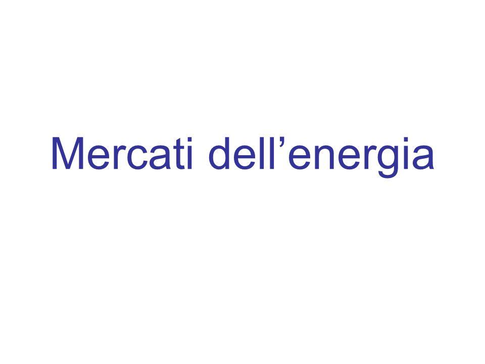 Mercati dellenergia