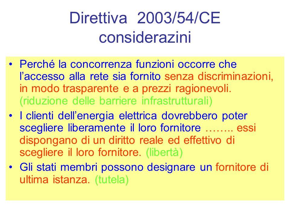 Direttiva 2003/54/CE considerazini Perché la concorrenza funzioni occorre che laccesso alla rete sia fornito senza discriminazioni, in modo trasparente e a prezzi ragionevoli.