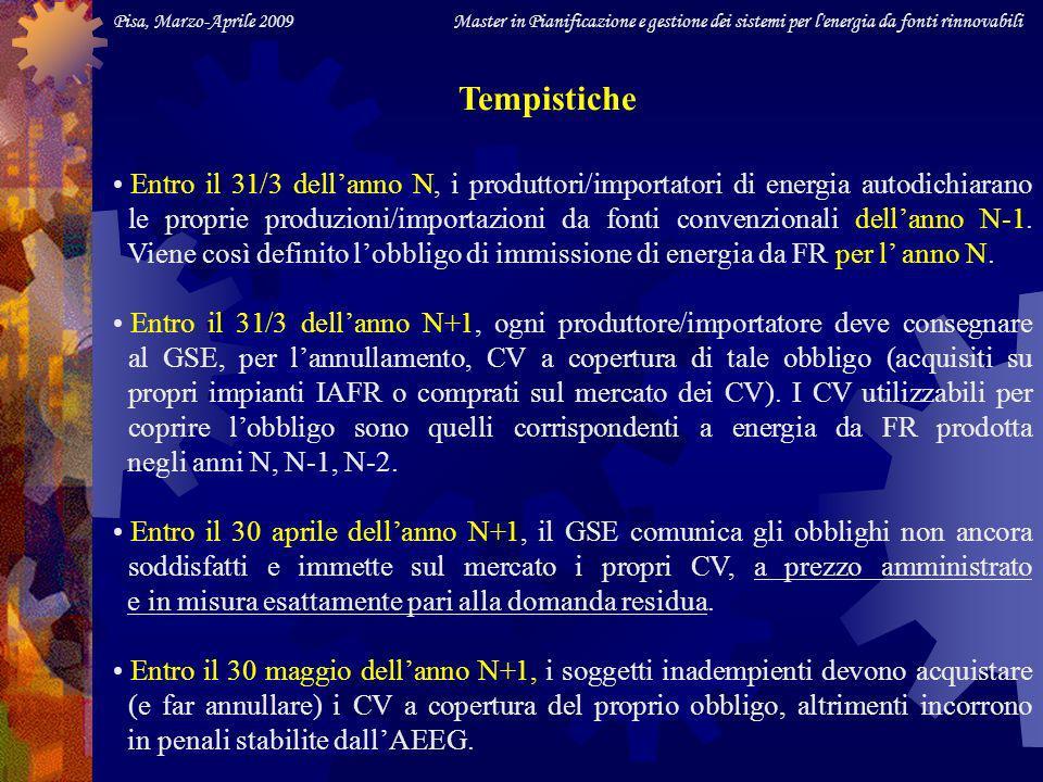 Pisa, Marzo-Aprile 2009 Master in Pianificazione e gestione dei sistemi per l energia da fonti rinnovabili Tempistiche Entro il 31/3 dellanno N, i produttori/importatori di energia autodichiarano le proprie produzioni/importazioni da fonti convenzionali dellanno N-1.