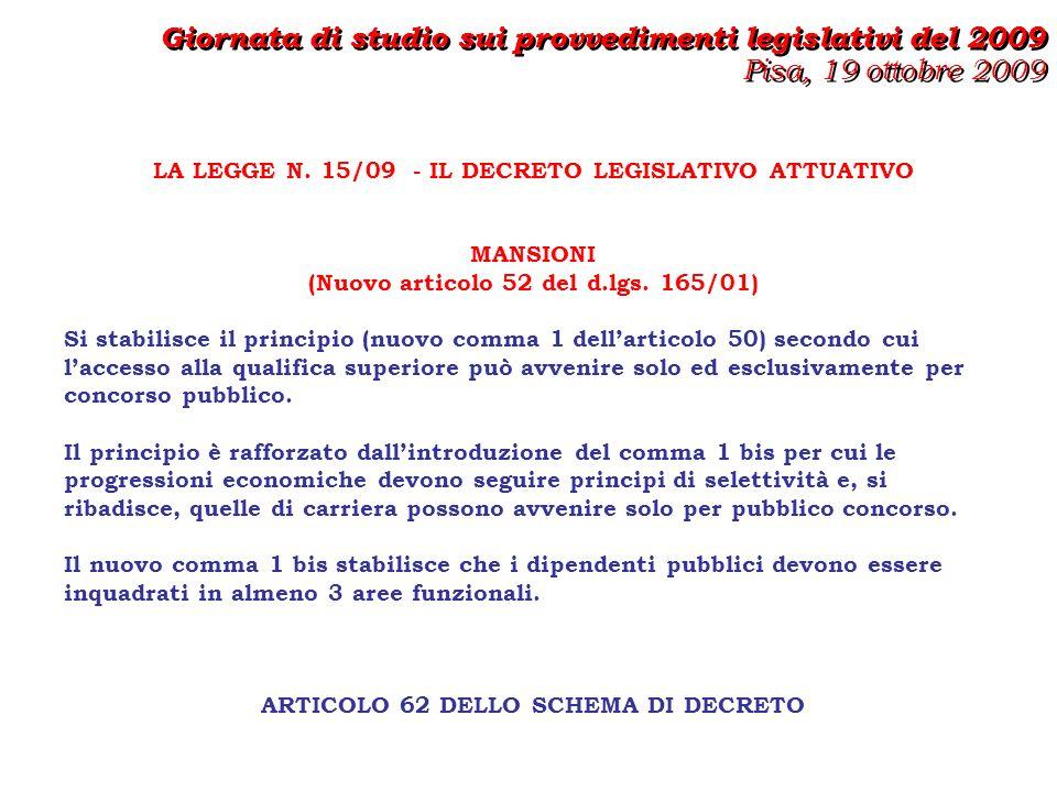 LA LEGGE N. 15/09 - IL DECRETO LEGISLATIVO ATTUATIVO MANSIONI (Nuovo articolo 52 del d.lgs.