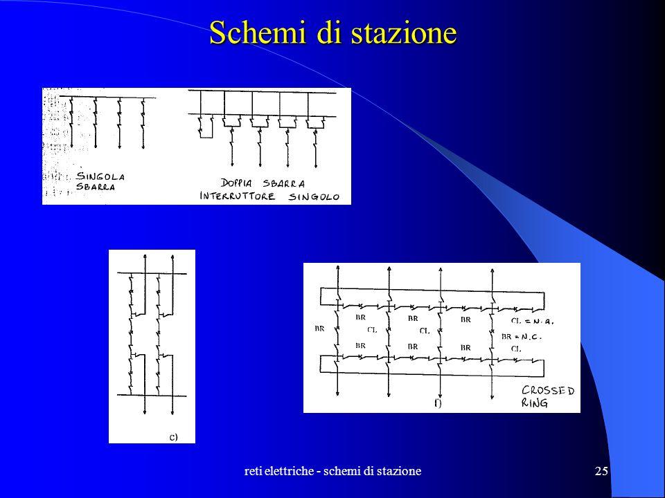 reti elettriche - schemi di stazione25 Schemi di stazione