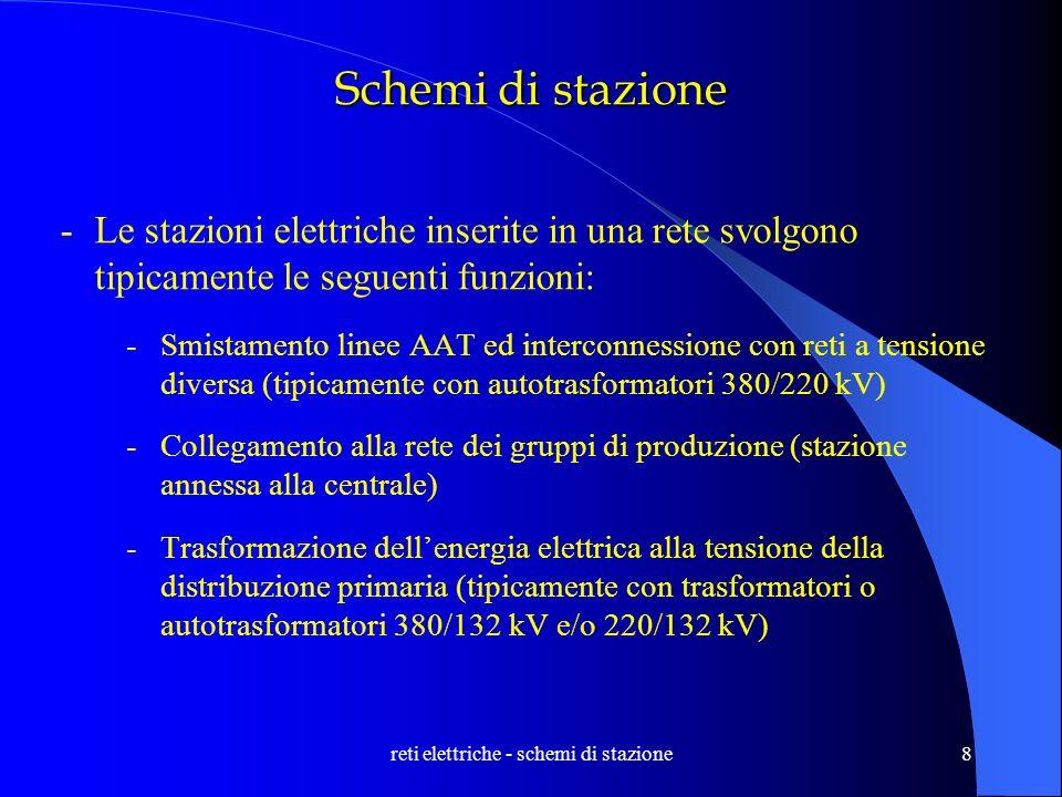 reti elettriche - schemi di stazione8 Schemi di stazione -Le stazioni elettriche inserite in una rete svolgono tipicamente le seguenti funzioni: -Smis