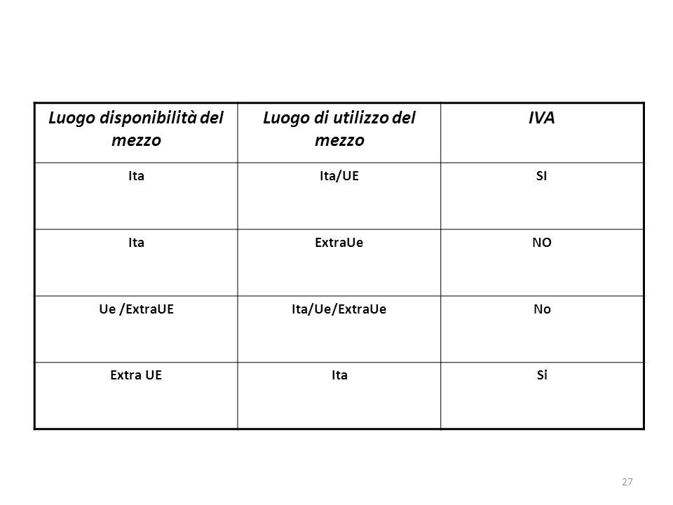 Luogo disponibilità del mezzo Luogo di utilizzo del mezzo IVA ItaIta/UESI ItaExtraUeNO Ue /ExtraUEIta/Ue/ExtraUeNo Extra UEItaSi 27