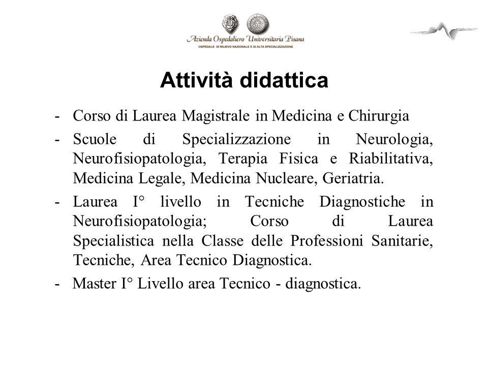 Attività didattica -Corso di Laurea Magistrale in Medicina e Chirurgia -Scuole di Specializzazione in Neurologia, Neurofisiopatologia, Terapia Fisica