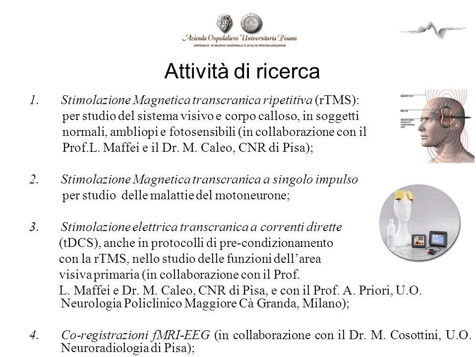 Attività di ricerca 1.Stimolazione Magnetica transcranica ripetitiva (rTMS): per studio del sistema visivo e corpo calloso, in soggetti normali, ambli