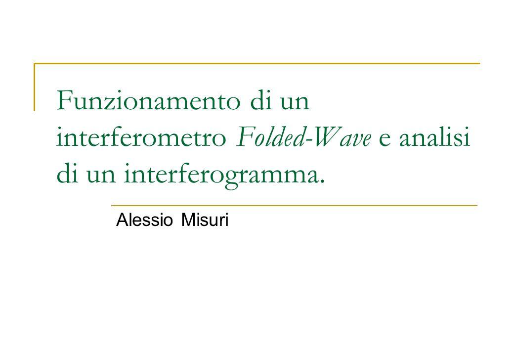 Funzionamento di un interferometro Folded-Wave e analisi di un interferogramma. Alessio Misuri