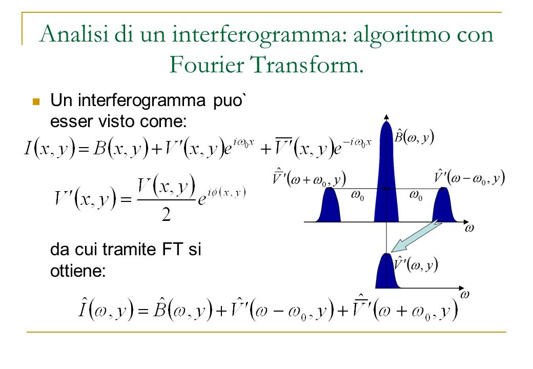 Analisi di un interferogramma: algoritmo con Fourier Transform. Un interferogramma puo` esser visto come: da cui tramite FT si ottiene: