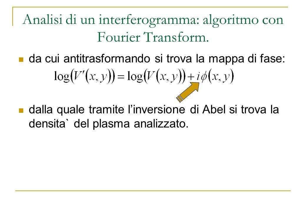 Analisi di un interferogramma: algoritmo con Fourier Transform. da cui antitrasformando si trova la mappa di fase: dalla quale tramite linversione di