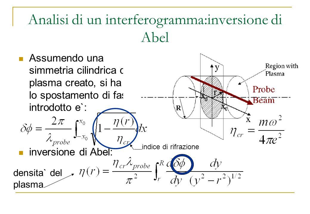 Analisi di un interferogramma:inversione di Abel Assumendo una simmetria cilindrica del plasma creato, si ha che lo spostamento di fase introdotto e`: