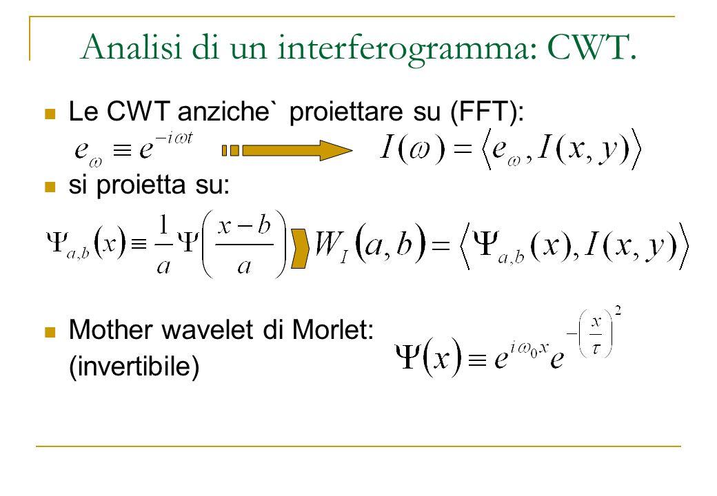 Analisi di un interferogramma: CWT. Le CWT anziche` proiettare su (FFT): si proietta su: Mother wavelet di Morlet: (invertibile)