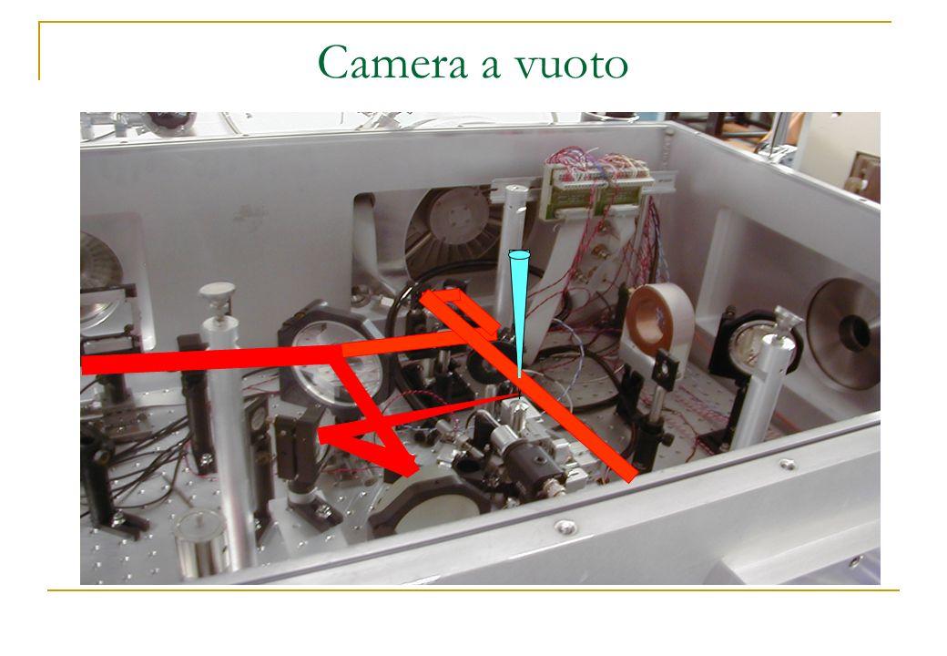 Esposizione Interferometro Mach-Zehnder Folded wave Mach-Zehnder Applicazione Analisi di un interferogramma FFT CWT (cenni) Esempio