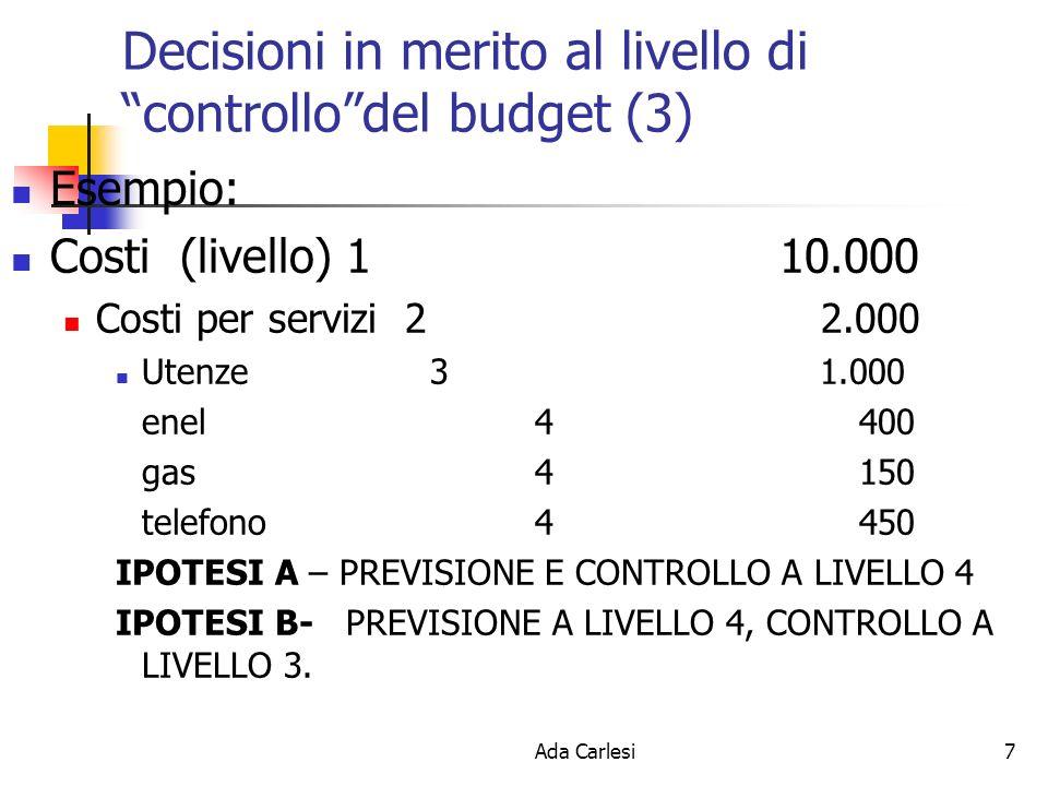 Ada Carlesi7 Decisioni in merito al livello di controllodel budget (3) Esempio: Costi (livello) 1 10.000 Costi per servizi 2 2.000 Utenze3 1.000 enel4 400 gas4 150 telefono4 450 IPOTESI A – PREVISIONE E CONTROLLO A LIVELLO 4 IPOTESI B- PREVISIONE A LIVELLO 4, CONTROLLO A LIVELLO 3.