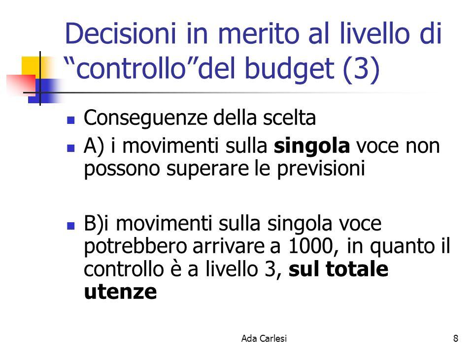 Ada Carlesi8 Decisioni in merito al livello di controllodel budget (3) Conseguenze della scelta A) i movimenti sulla singola voce non possono superare le previsioni B)i movimenti sulla singola voce potrebbero arrivare a 1000, in quanto il controllo è a livello 3, sul totale utenze