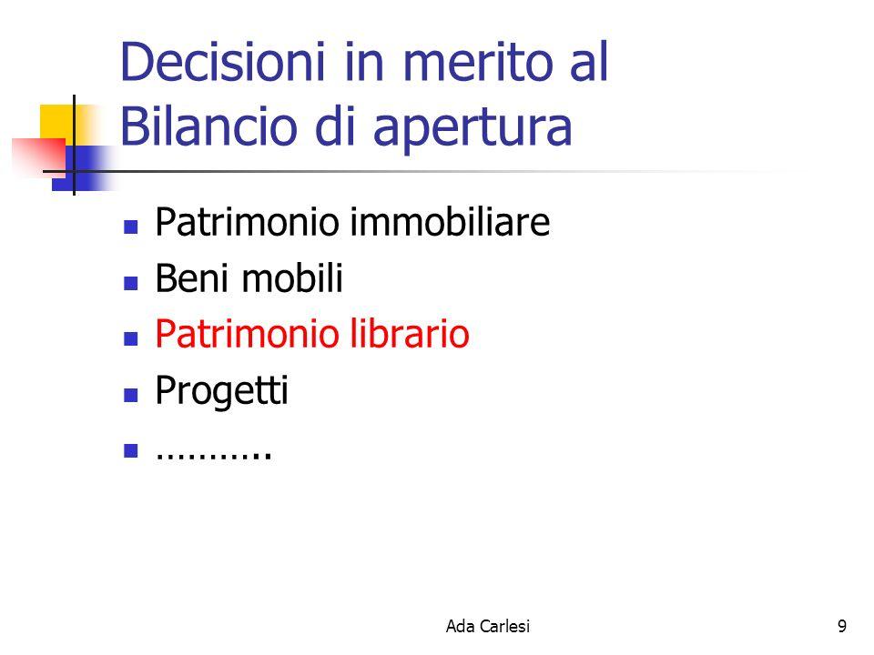 Ada Carlesi9 Decisioni in merito al Bilancio di apertura Patrimonio immobiliare Beni mobili Patrimonio librario Progetti ………..