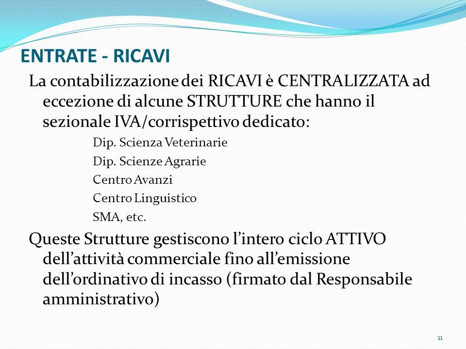 ENTRATE - RICAVI La contabilizzazione dei RICAVI è CENTRALIZZATA ad eccezione di alcune STRUTTURE che hanno il sezionale IVA/corrispettivo dedicato: D