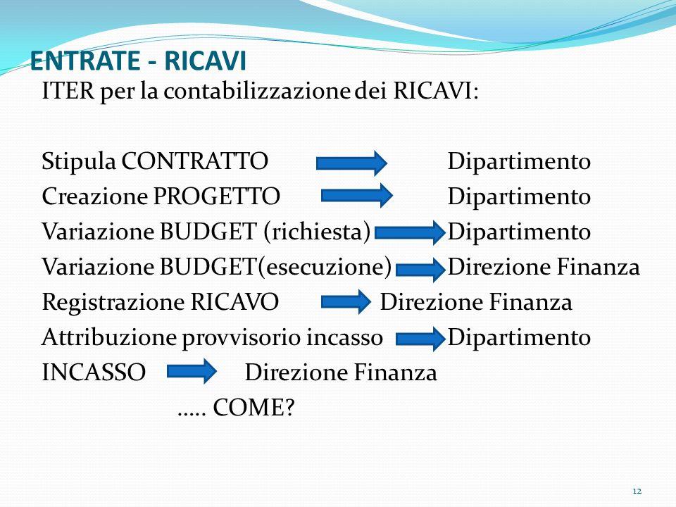 ENTRATE - RICAVI ITER per la contabilizzazione dei RICAVI: Stipula CONTRATTO Dipartimento Creazione PROGETTODipartimento Variazione BUDGET (richiesta)