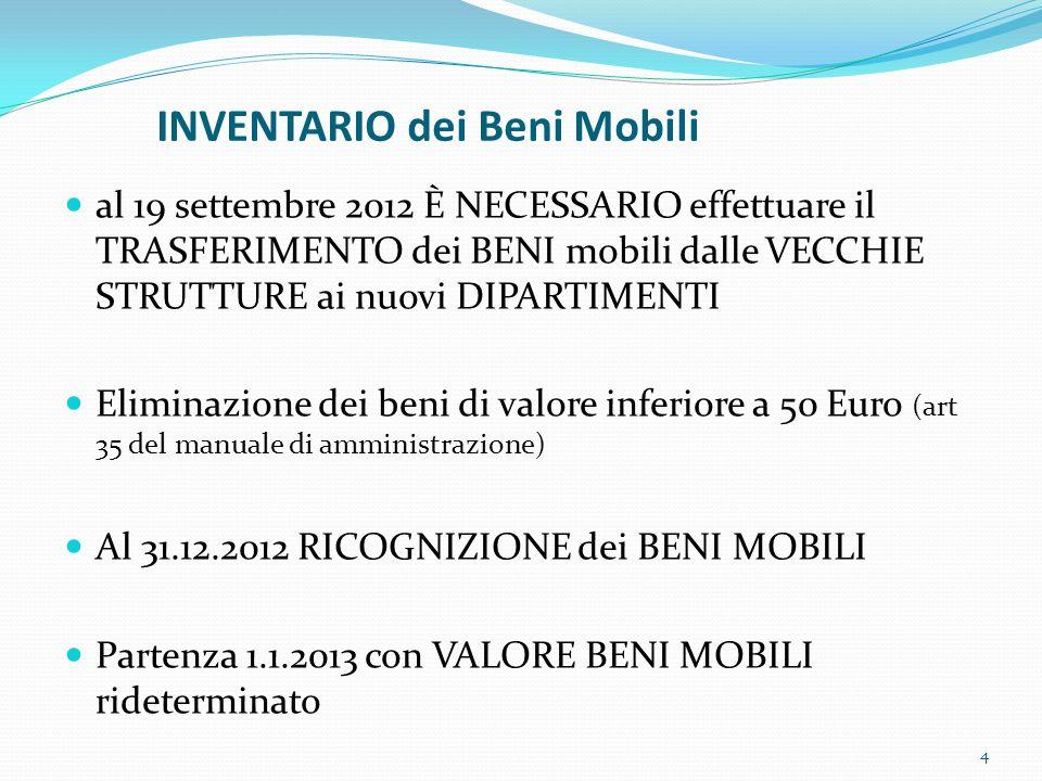 INVENTARIO dei Beni Mobili al 19 settembre 2012 È NECESSARIO effettuare il TRASFERIMENTO dei BENI mobili dalle VECCHIE STRUTTURE ai nuovi DIPARTIMENTI