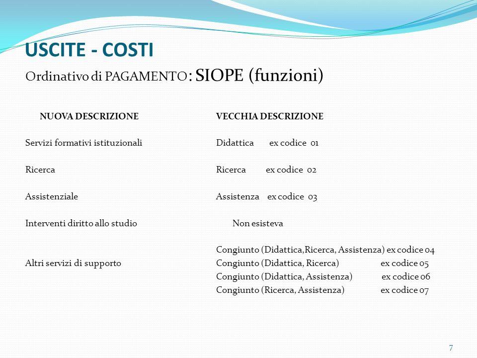 USCITE - COSTI Ordinativo di PAGAMENTO : SIOPE (funzioni) NUOVA DESCRIZIONEVECCHIA DESCRIZIONE Servizi formativi istituzionali Didattica ex codice 01